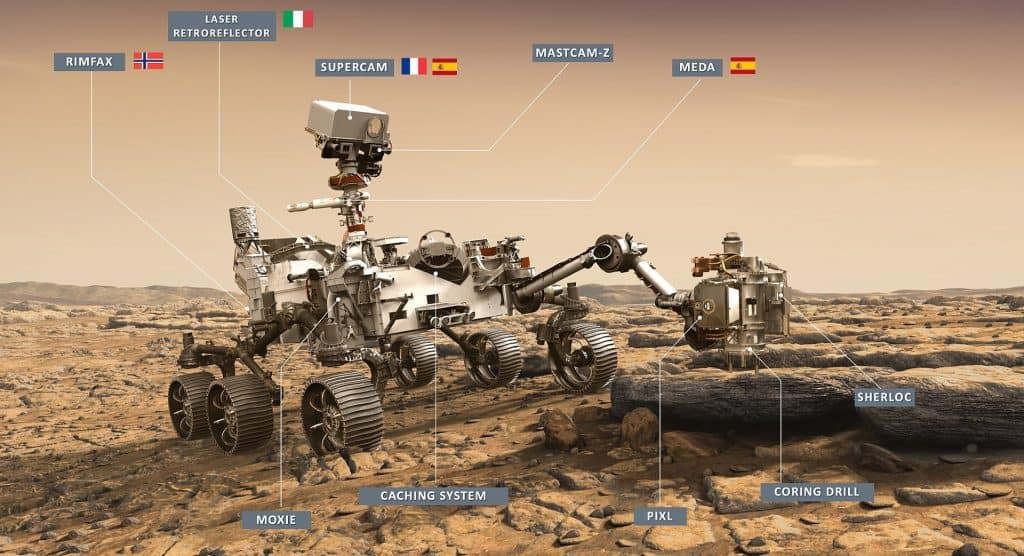 mars mission 2020, Perseverance rover instruments